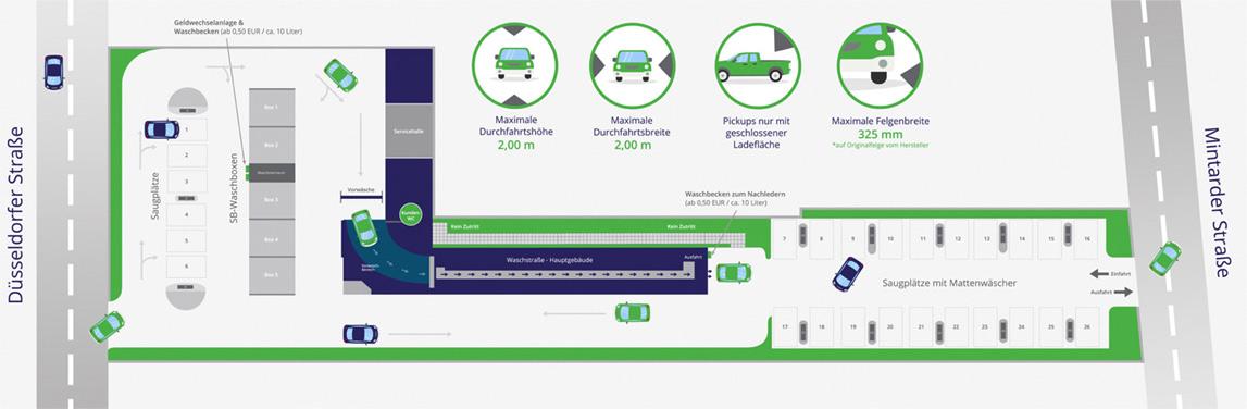 Ansicht einer Infografik des Geländeplanes des Waschwerk Mülheim